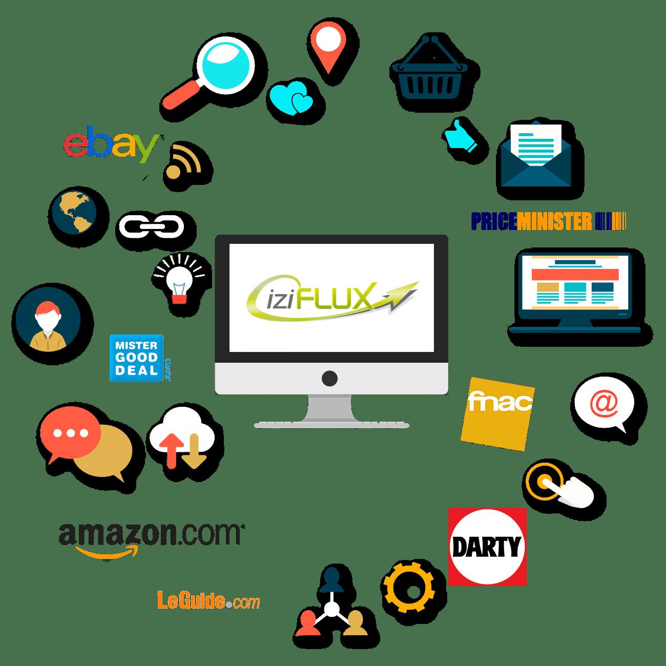 Iziflux-marketplace-comparateur
