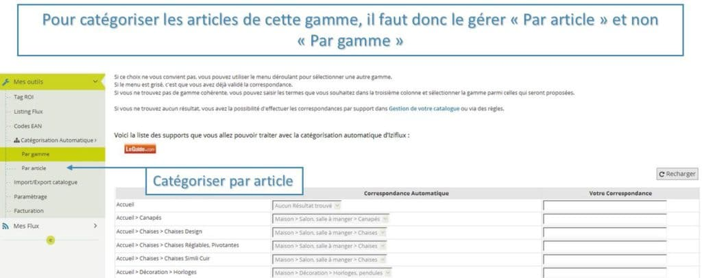 Categorisation-par-article